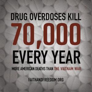 , The Opioid Dilemma